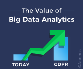 Anonos-GDPR-The-Value-of-Big-Data-Analytics.png