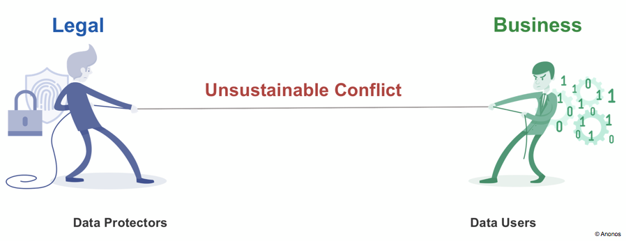 Anonos_Unsustainable_Conflict_Dynamic_Pseudonymization v3