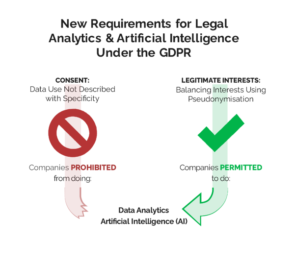 GDPR_Anonos_New_Requirements_for_Legal_Analytics_&_AI
