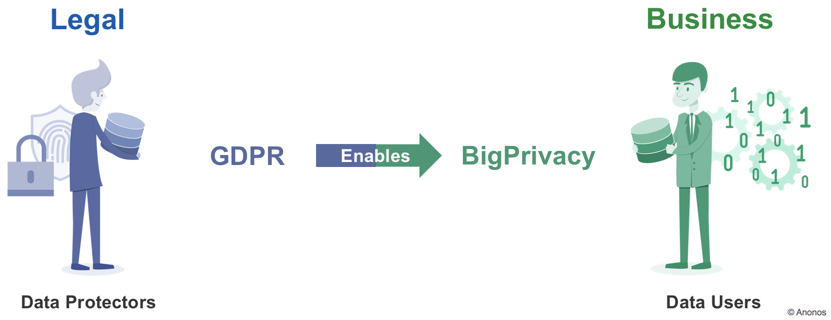 Anonos_GDPR_Enables_BigPrivacy