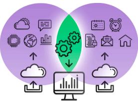 Share, Combine & Enrich Data