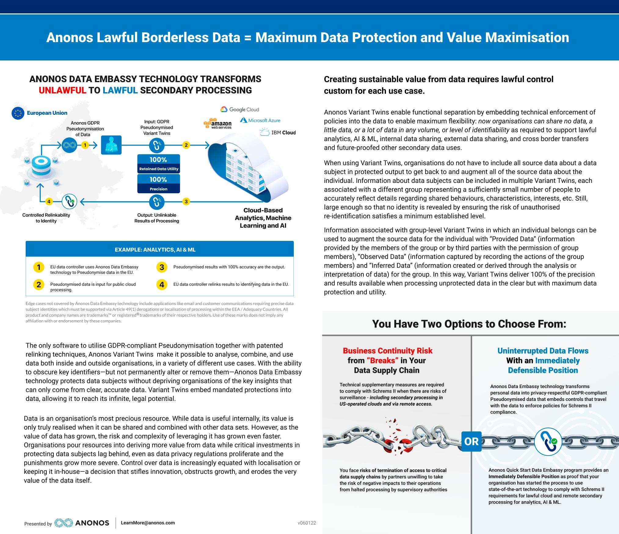 Anonos Lawful Borderless Data = Maximum Data Protection and Value Maximisation
